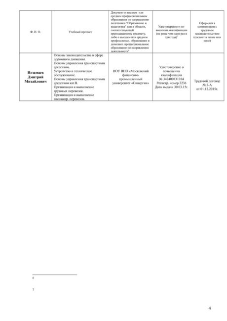 Акт обследования учебно-материальной базы автошколы АВТОЛЕДИ (Восстановлен)-04