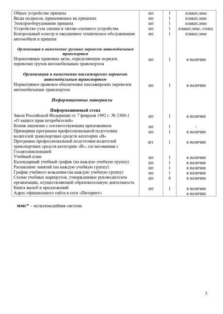 2.Опись кабинетов к Прилож. №2_page-0003